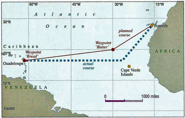 the 'milk run' route across the atlantic for sailing boats