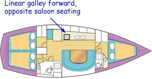 Sketch showing an alternative location for the boat galley