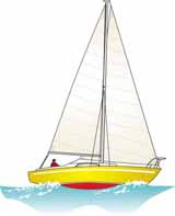 When a boat's at maximum hullspeed, the bow and stern waves are at the extremes of the waterline with a deep trough in between.