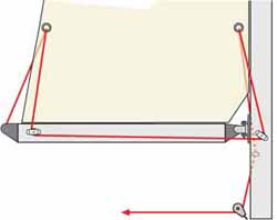 single line reefing system for sailboat mainsails
