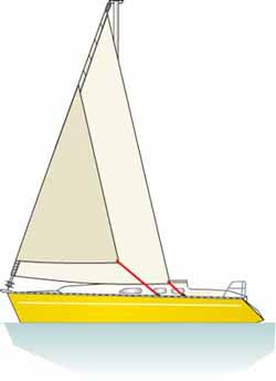 Headsail roller reefing sheet position adjustment