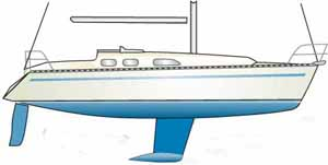 Sketch of a sailboat with a deep fin bulb keel and a spade rudder