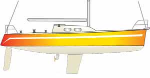 Why Some Sailboat Keels Perform Better To Windward Than Others