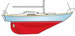 heavy displacement hull sailboat, a nicholson 32 mk 10
