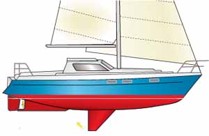 Image result for sailboat with keel