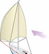 twin headsail rig for downwind sailing, the tradewind rig