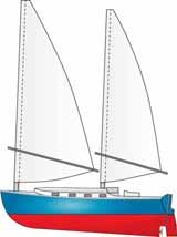 cat ketch rigged sailboat