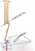 horizontal wind vane self-steering gear