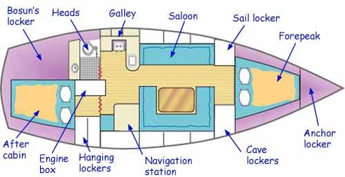 Alacazam's internal accommodation layout