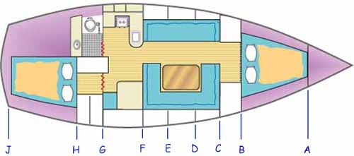 Bulkhead locations in a cruising sailboat