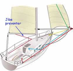 Fitting a Jibe Preventer