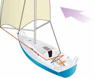 sheet to tiller self steering with twin headsail tradewind rig