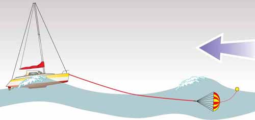 A parachute sea anchor
